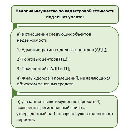 Изображение - Налог на имущество ип 9b4a835b-a849-4dc6-86b4-b6f1cb010304